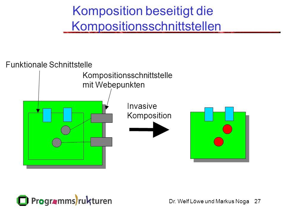 Komposition beseitigt die Kompositionsschnittstellen