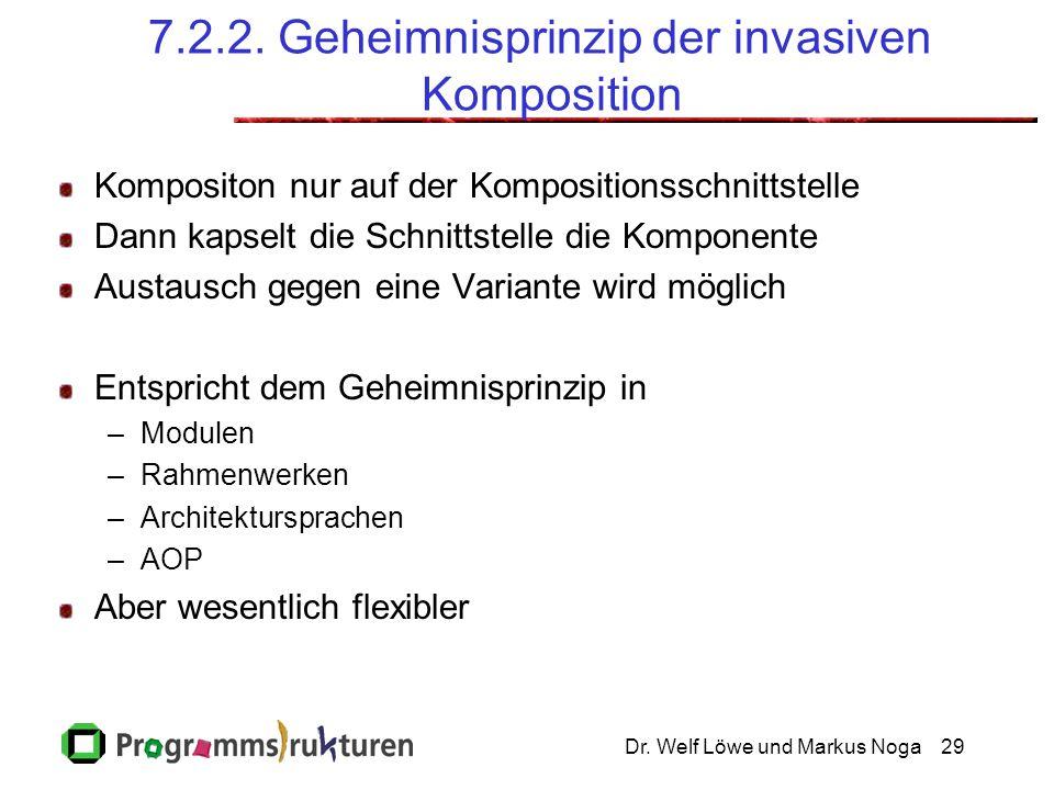 7.2.2. Geheimnisprinzip der invasiven Komposition