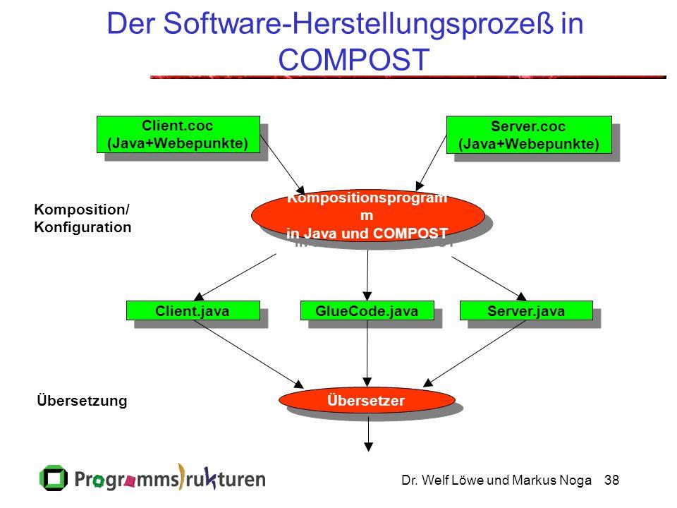Der Software-Herstellungsprozeß in COMPOST