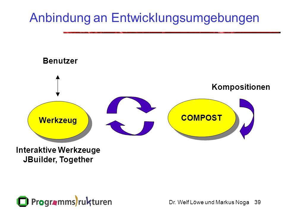 Anbindung an Entwicklungsumgebungen