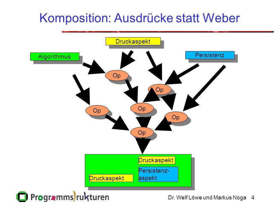 Komposition: Ausdrücke statt Weber