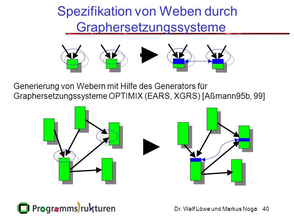 Spezifikation von Weben durch Graphersetzungssysteme