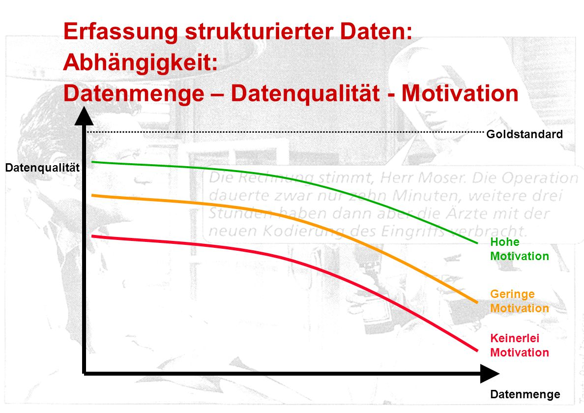 Erfassung strukturierter Daten: Abhängigkeit: Datenmenge – Datenqualität - Motivation