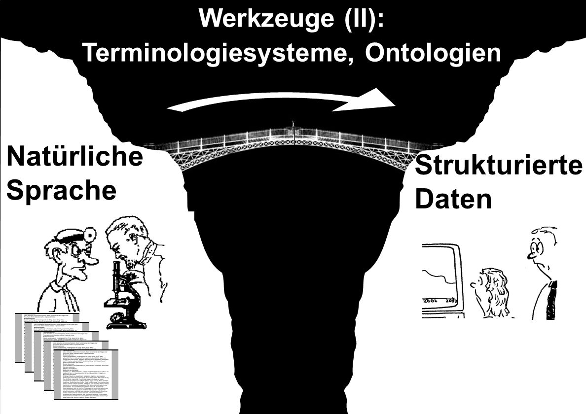 Werkzeuge (II): Terminologiesysteme, Ontologien