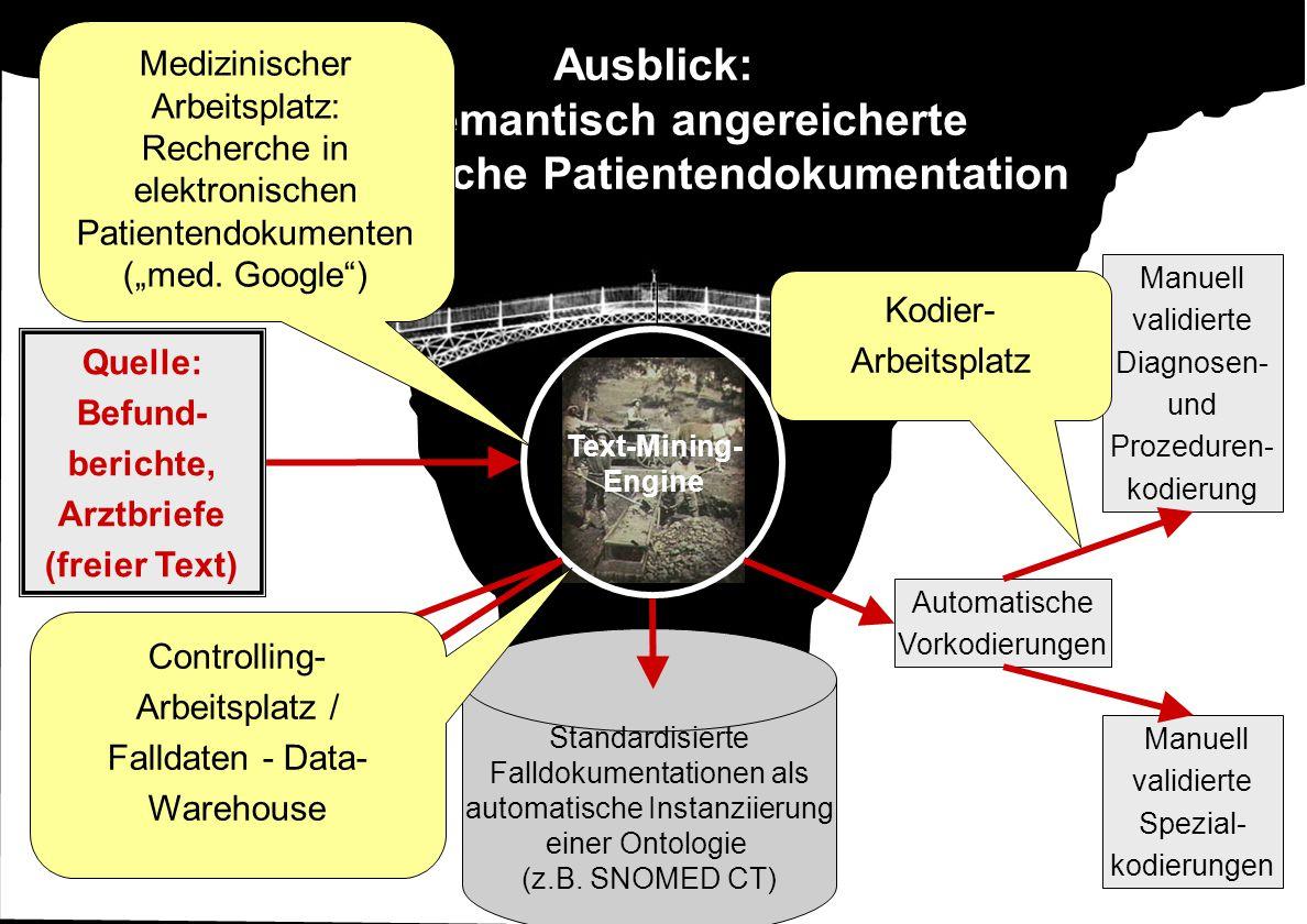 Medizinischer Arbeitsplatz: Recherche in elektronischen Patientendokumenten