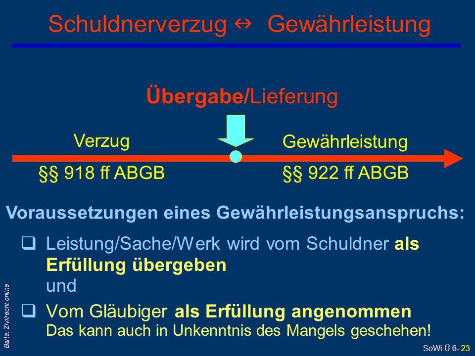 Schuldnerverzug  Gewährleistung