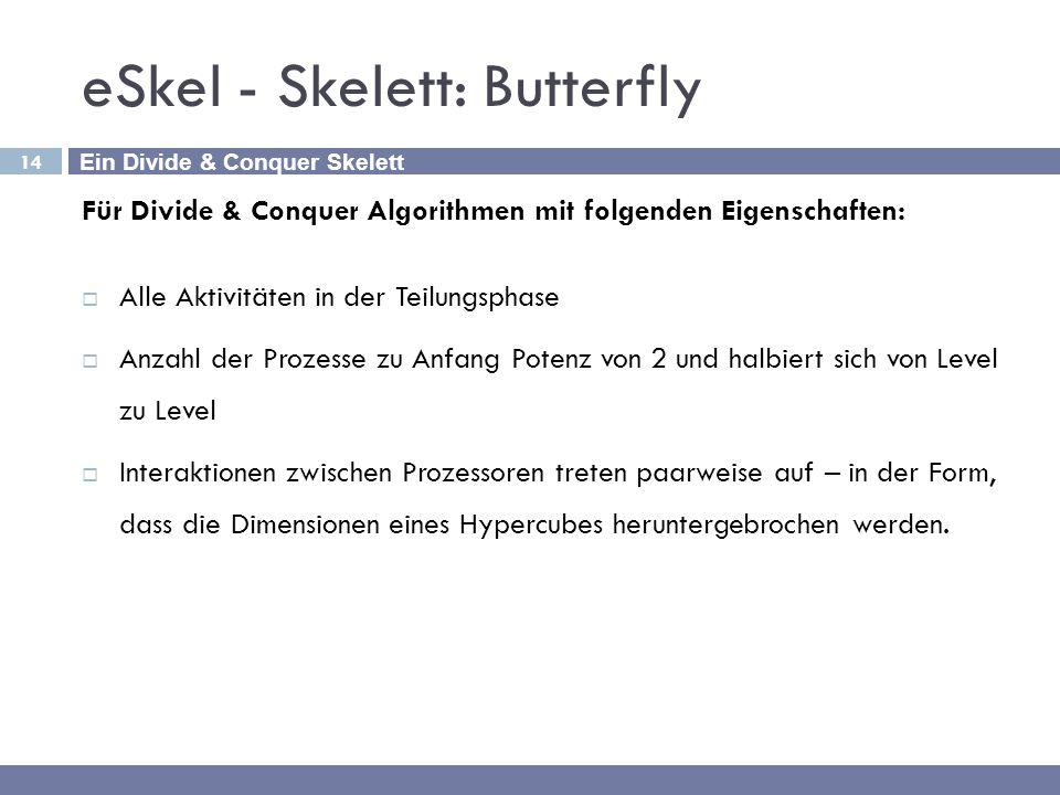 eSkel - Skelett: Butterfly