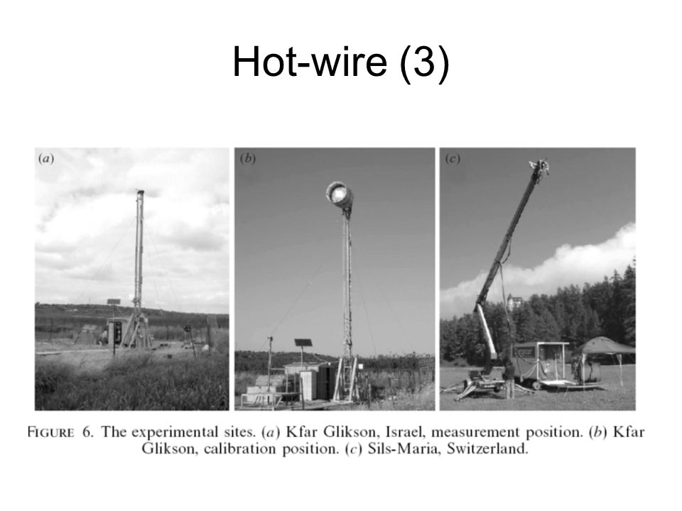Hot-wire (3)