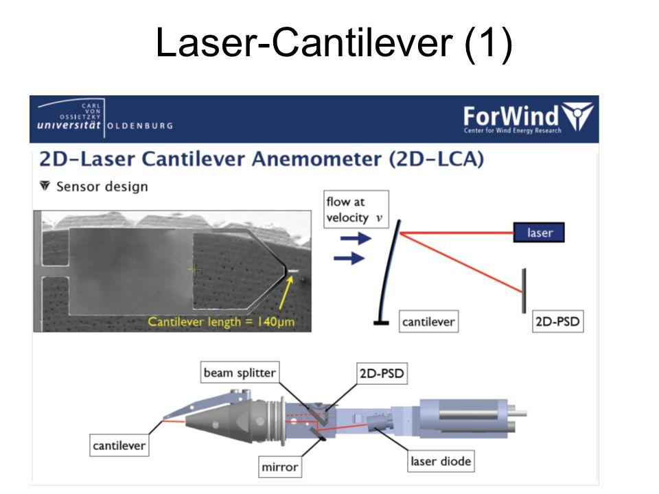 Laser-Cantilever (1)