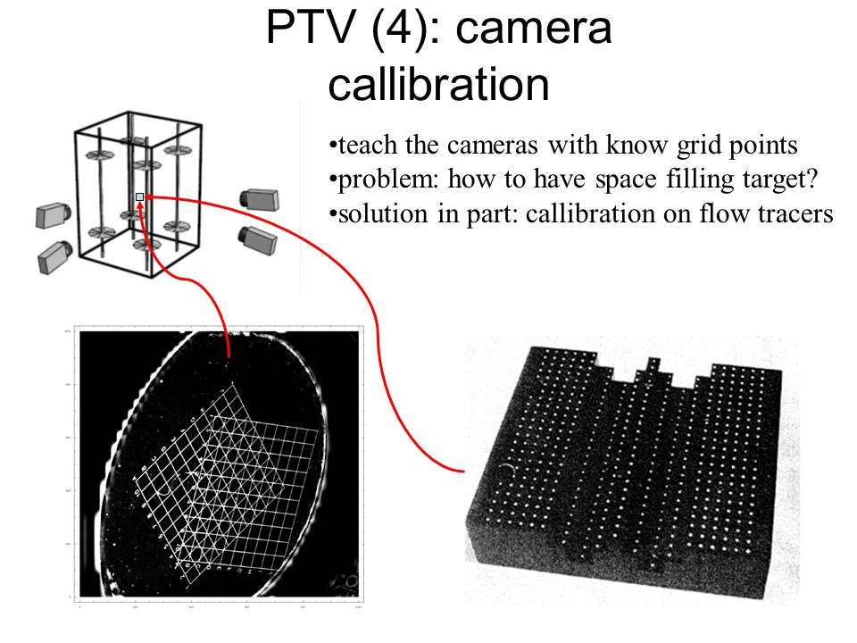 PTV (4): camera callibration