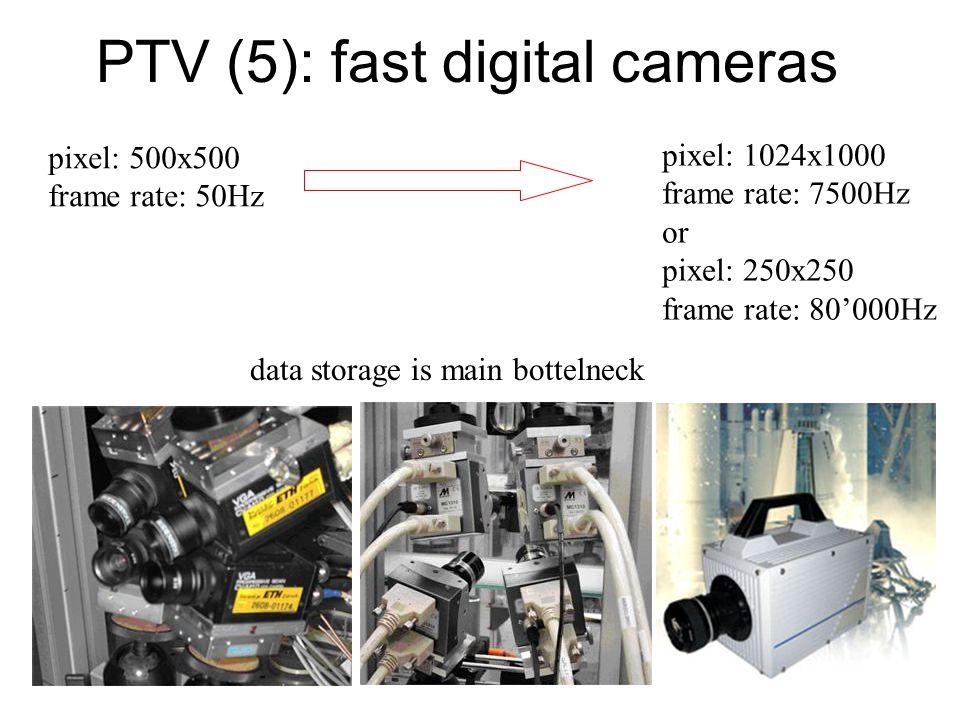 PTV (5): fast digital cameras