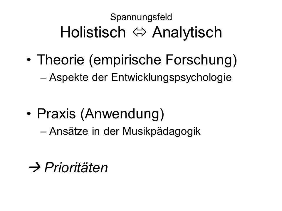 Spannungsfeld Holistisch  Analytisch