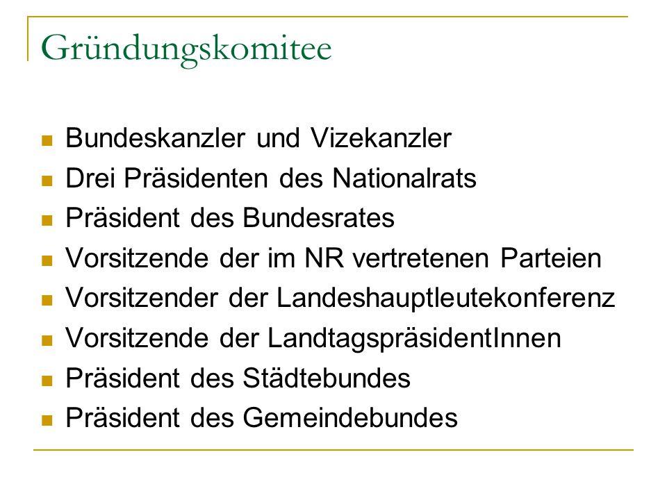 Gründungskomitee Bundeskanzler und Vizekanzler