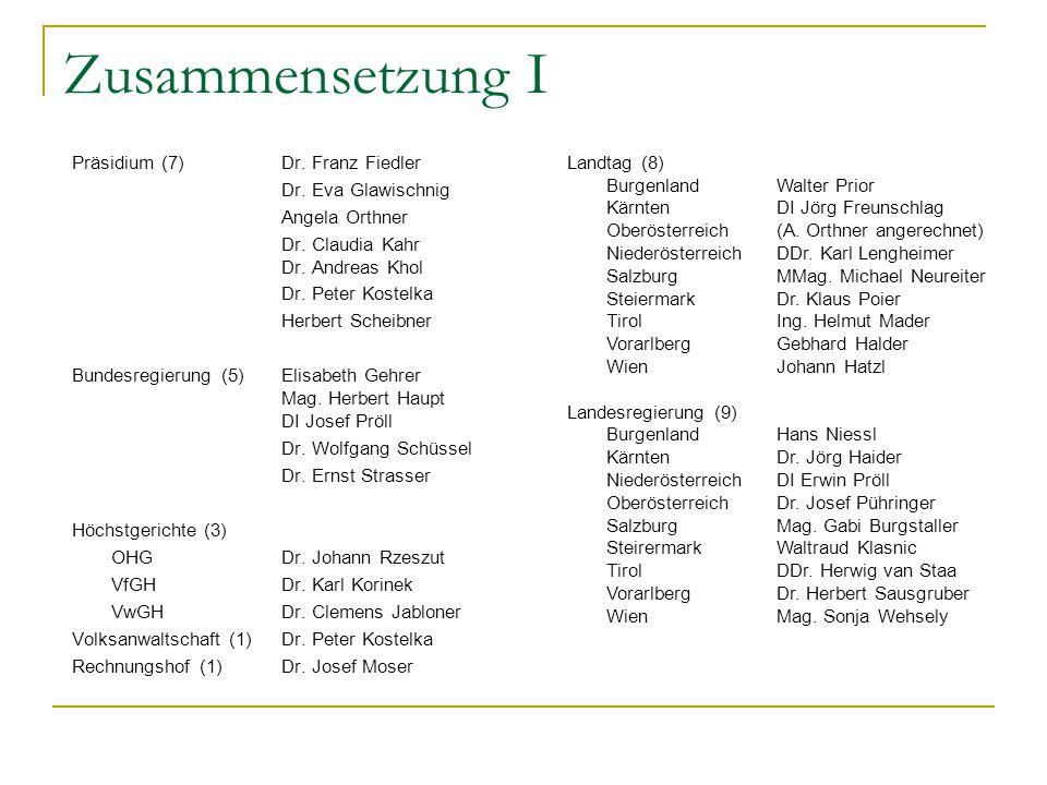 Zusammensetzung I Präsidium (7) Dr. Franz Fiedler Dr. Eva Glawischnig