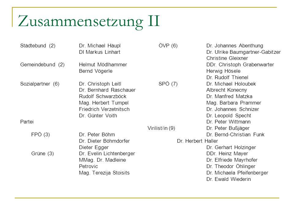 Zusammensetzung II Städtebund (2) Dr. Michael Häupl DI Markus Linhart