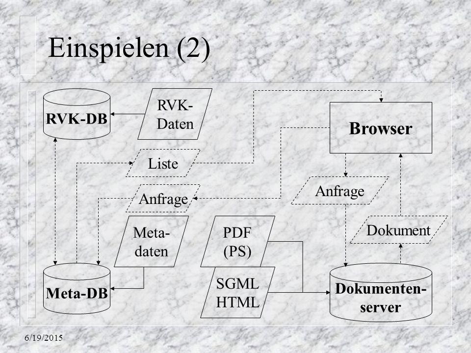 Einspielen (2) Browser RVK-DB RVK- Daten Liste Anfrage Anfrage