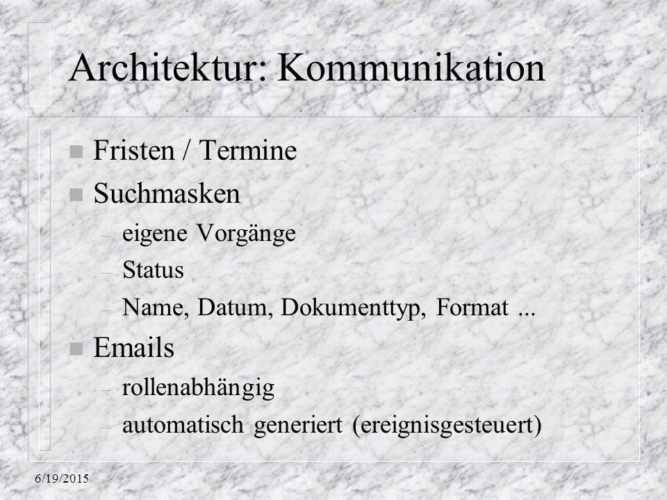 Architektur: Kommunikation
