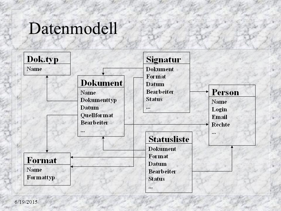 Datenmodell 4/17/2017