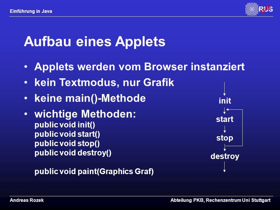 Aufbau eines Applets Applets werden vom Browser instanziert
