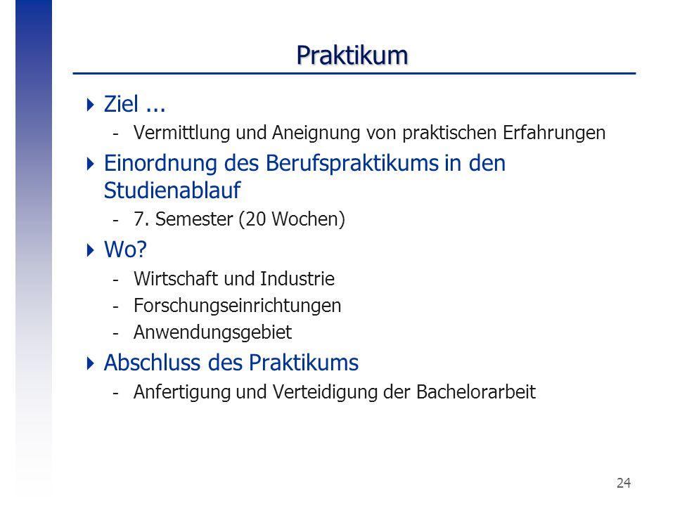 Praktikum Ziel ... Vermittlung und Aneignung von praktischen Erfahrungen. Einordnung des Berufspraktikums in den Studienablauf.