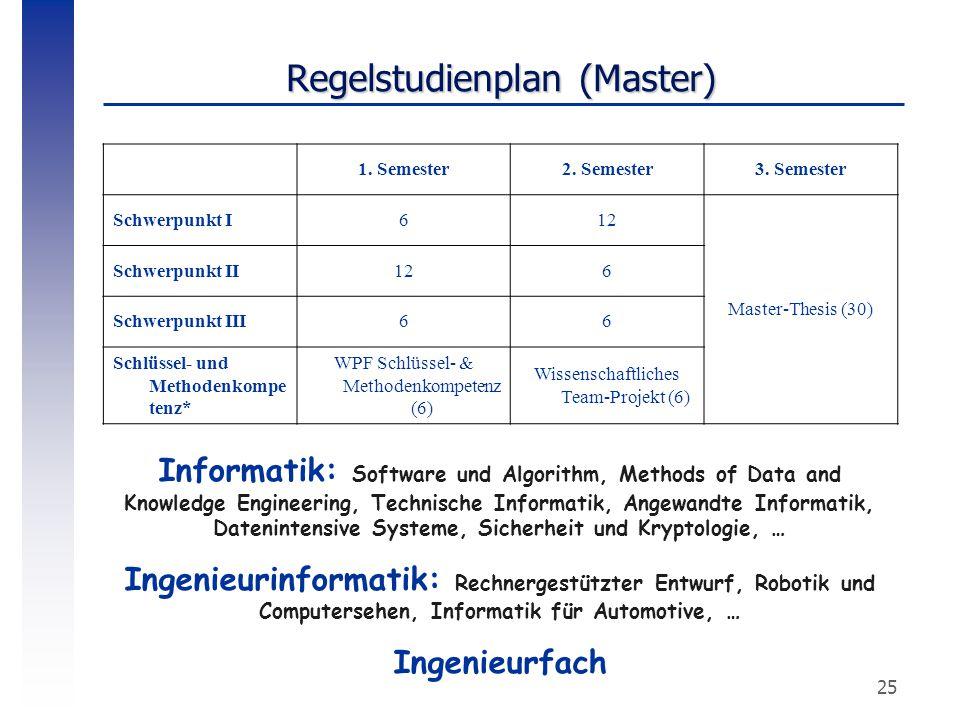 Regelstudienplan (Master)