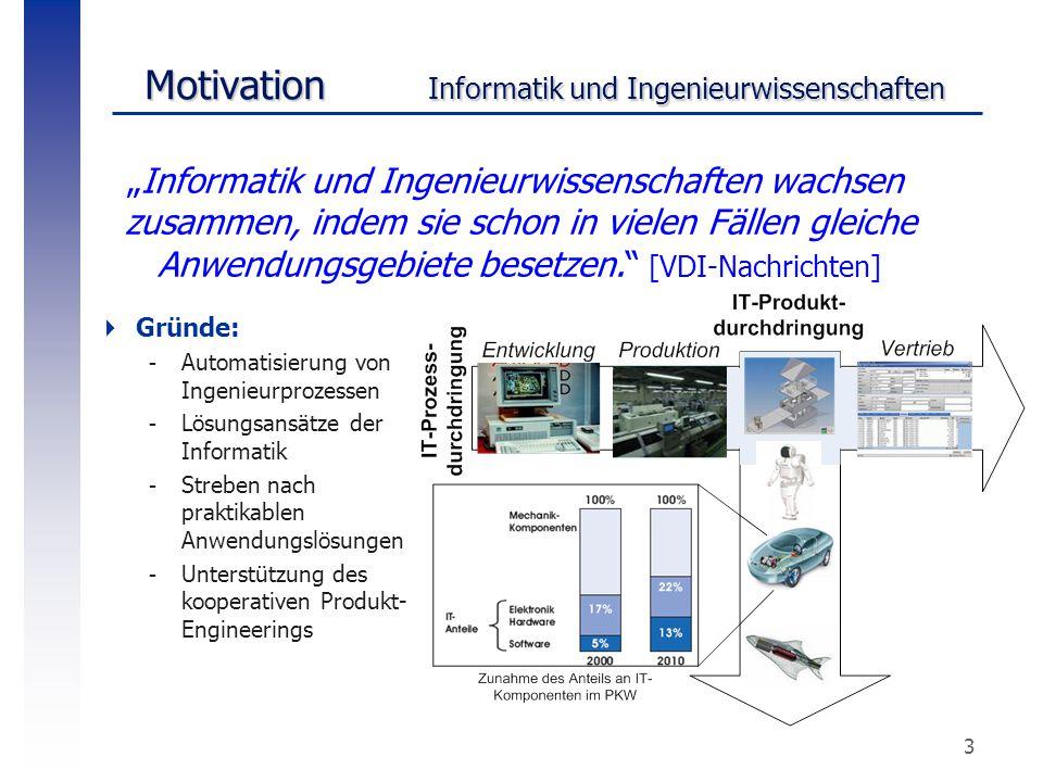 Motivation Informatik und Ingenieurwissenschaften