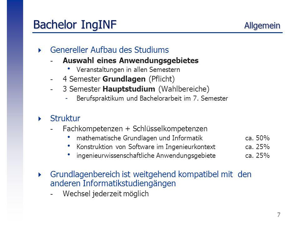 Bachelor IngINF Allgemein