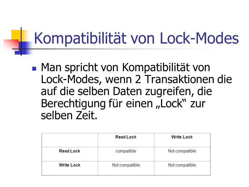 Kompatibilität von Lock-Modes