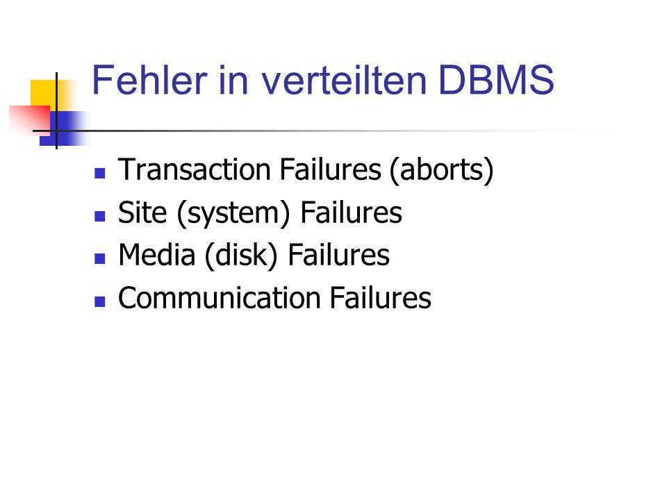 Fehler in verteilten DBMS