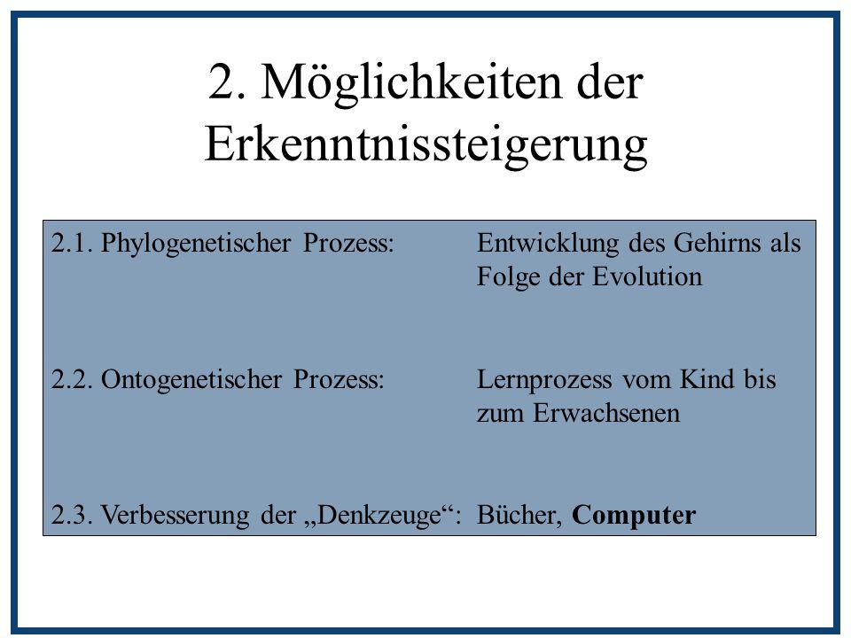 2. Möglichkeiten der Erkenntnissteigerung