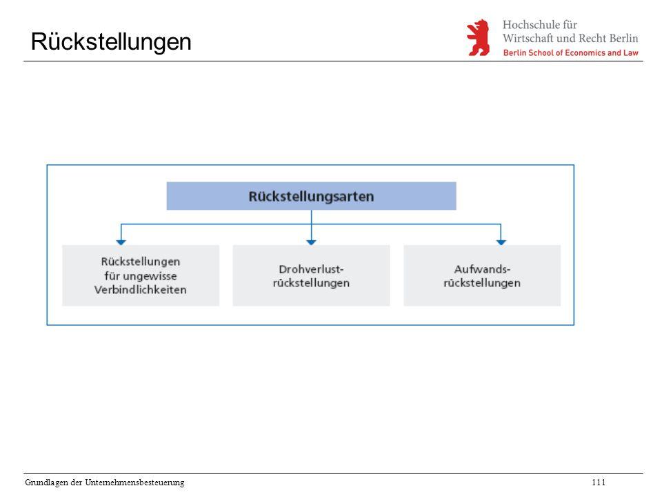 Rückstellungen Grundlagen der Unternehmensbesteuerung