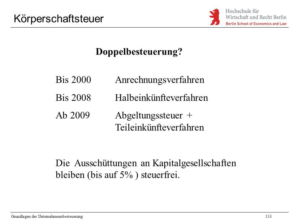 Körperschaftsteuer Doppelbesteuerung Bis 2000 Anrechnungsverfahren