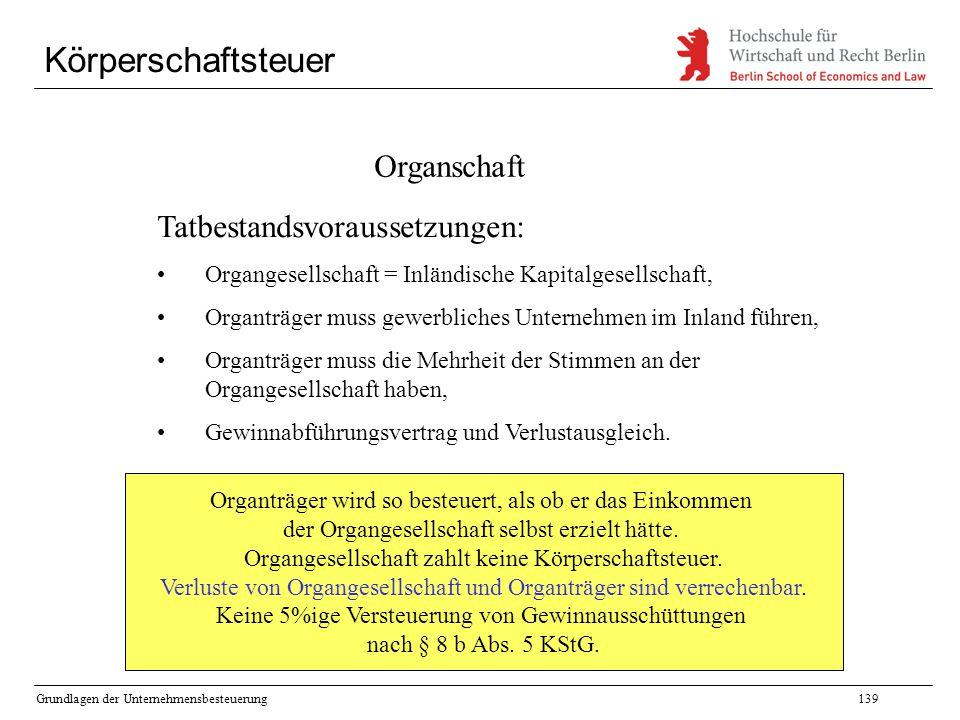 Körperschaftsteuer Organschaft Tatbestandsvoraussetzungen: