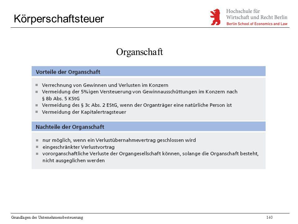 Körperschaftsteuer Organschaft Grundlagen der Unternehmensbesteuerung
