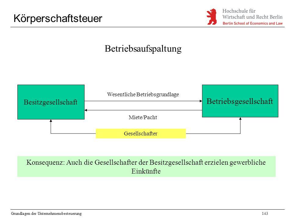 Körperschaftsteuer Betriebsaufspaltung Betriebsgesellschaft
