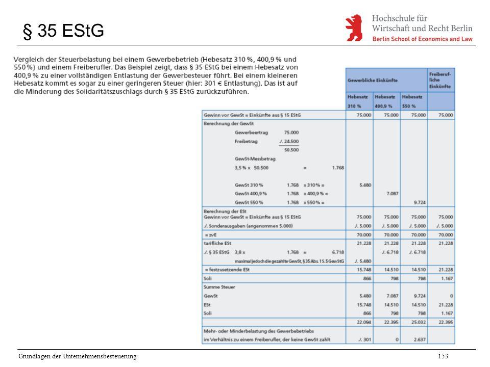 § 35 EStG Grundlagen der Unternehmensbesteuerung