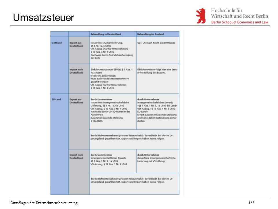 Umsatzsteuer Grundlagen der Unternehmensbesteuerung