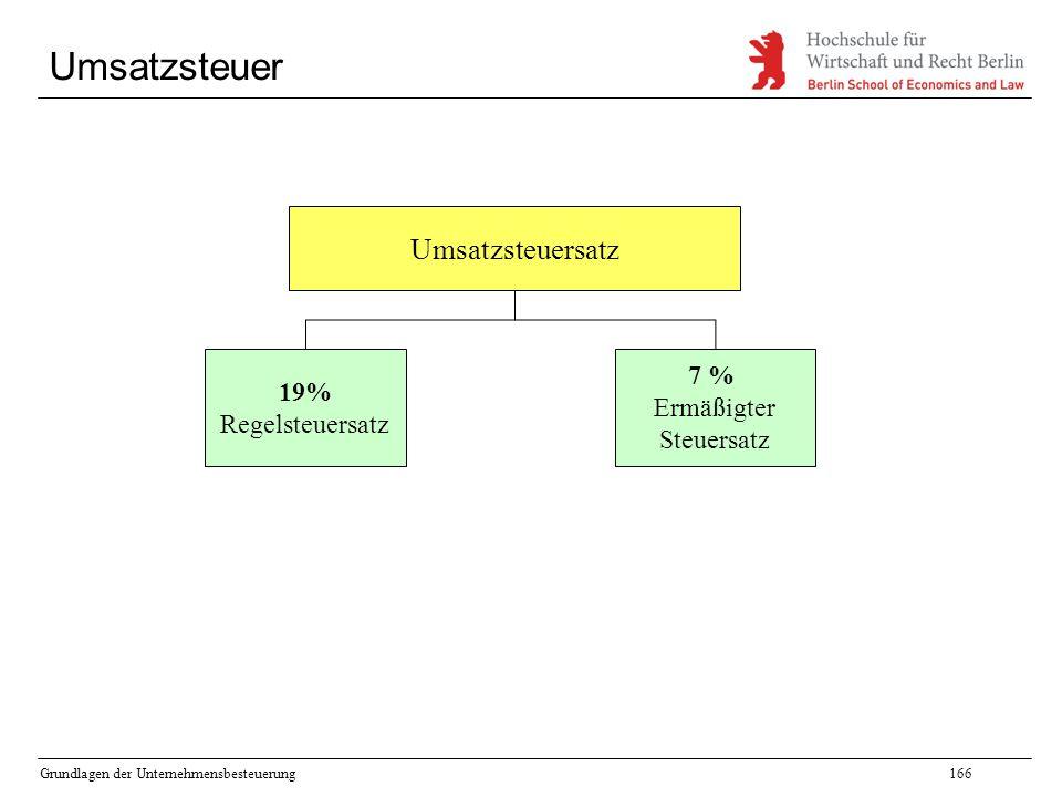 Umsatzsteuer Umsatzsteuersatz 7 % 19% Ermäßigter Regelsteuersatz