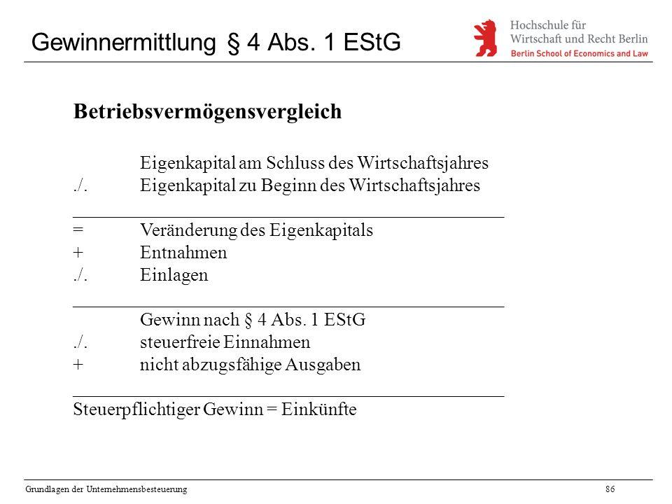 Gewinnermittlung § 4 Abs. 1 EStG
