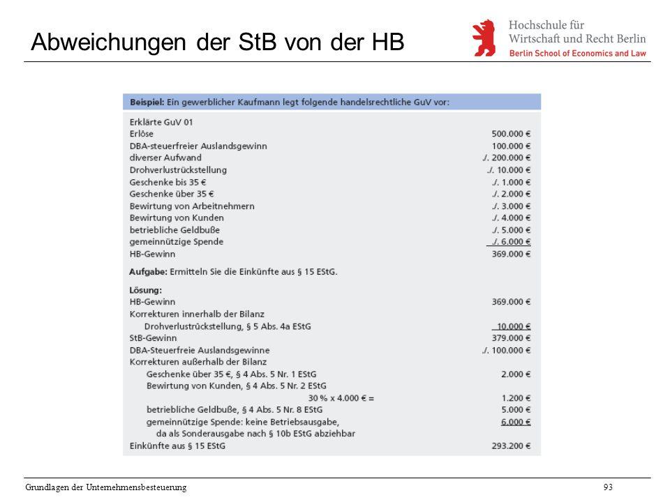 Abweichungen der StB von der HB