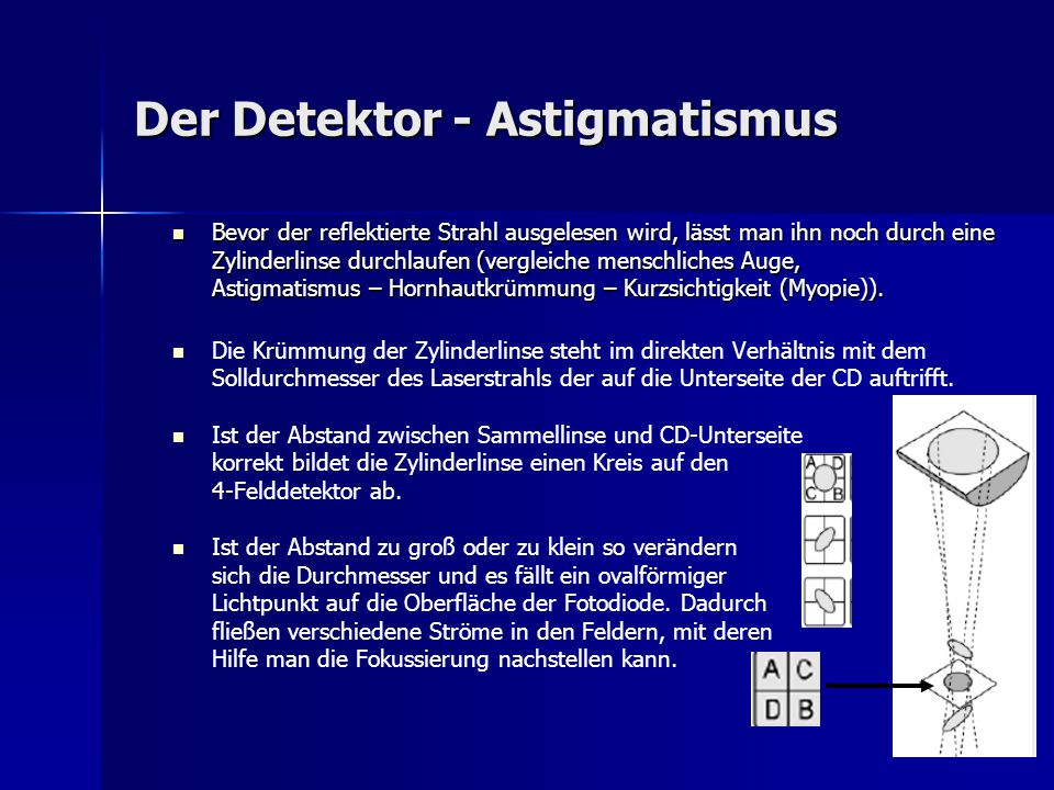 Der Detektor - Astigmatismus