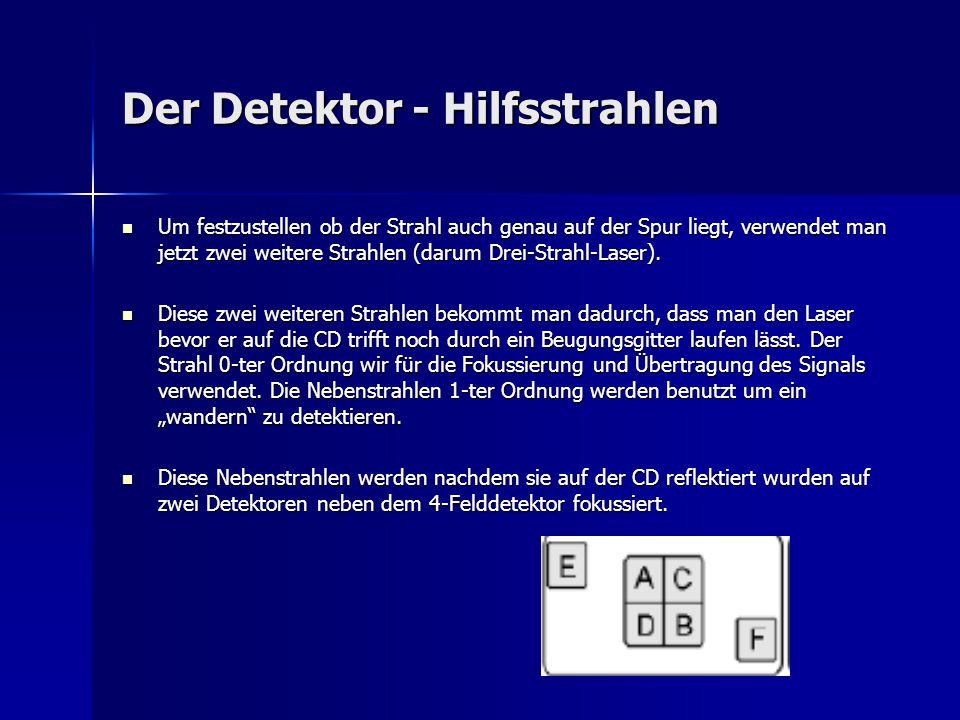 Der Detektor - Hilfsstrahlen