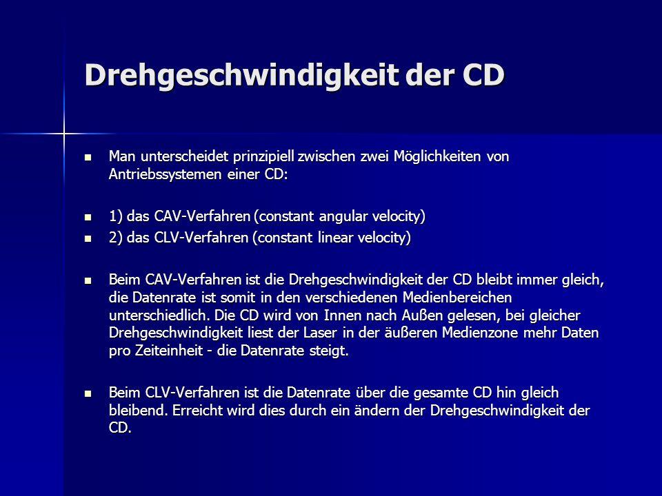 Drehgeschwindigkeit der CD