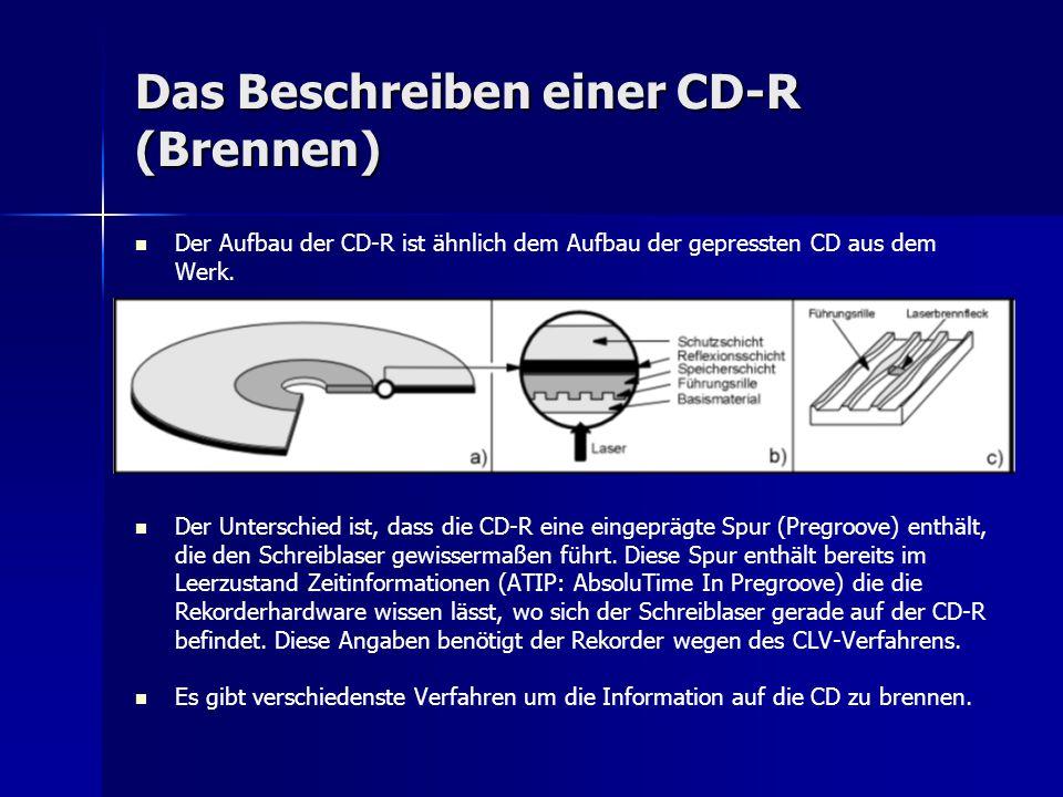 Das Beschreiben einer CD-R (Brennen)