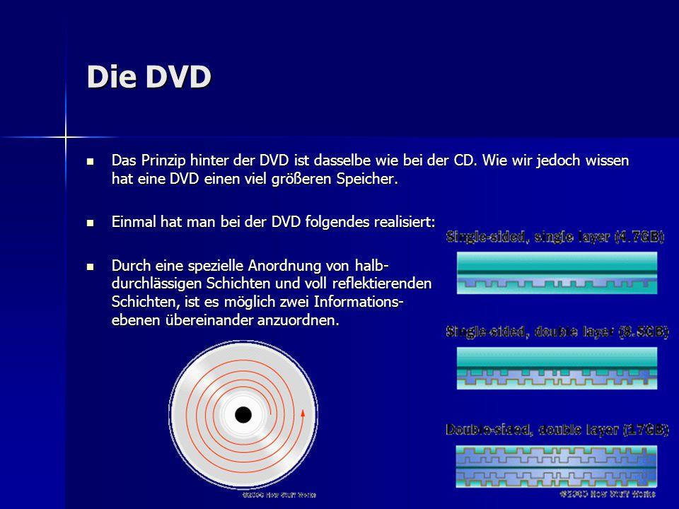 Die DVD Das Prinzip hinter der DVD ist dasselbe wie bei der CD. Wie wir jedoch wissen hat eine DVD einen viel größeren Speicher.