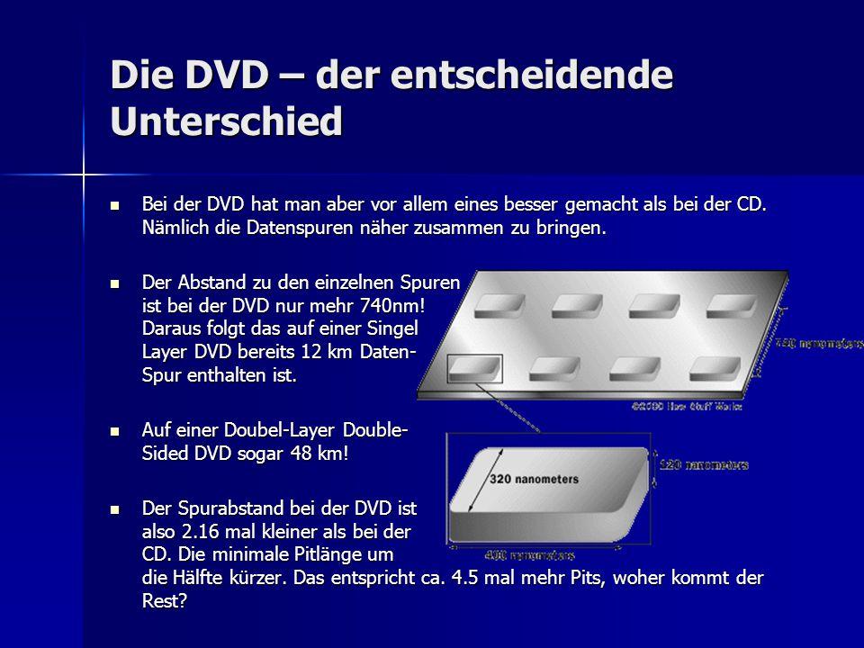 Die DVD – der entscheidende Unterschied