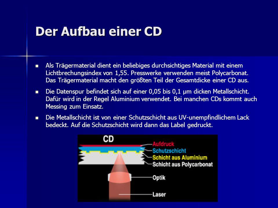 Der Aufbau einer CD