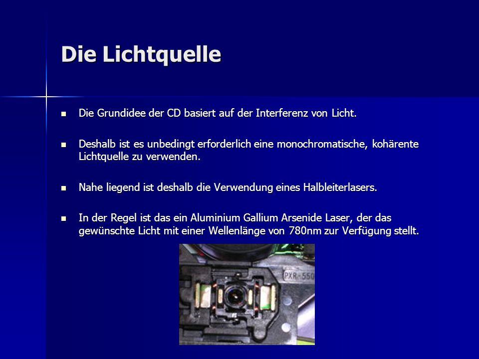 Die Lichtquelle Die Grundidee der CD basiert auf der Interferenz von Licht.