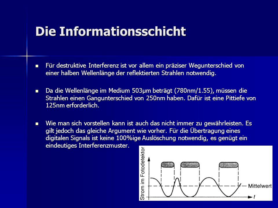 Die Informationsschicht