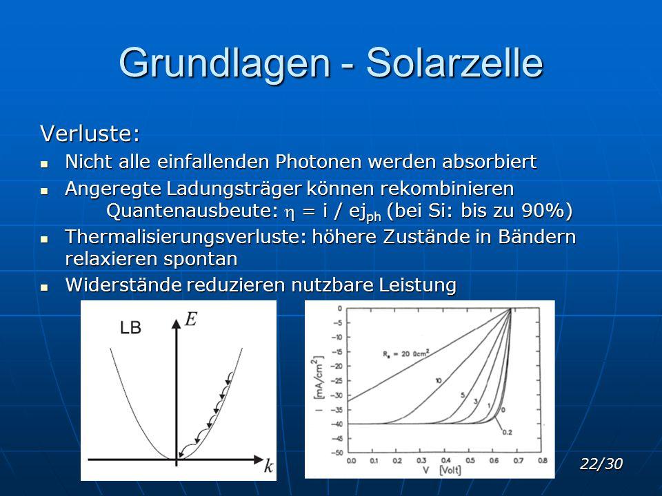 Grundlagen - Solarzelle